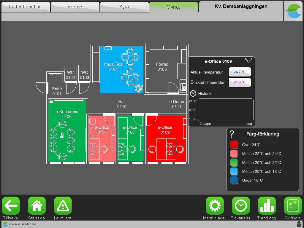 e-Webb för rumsreglering