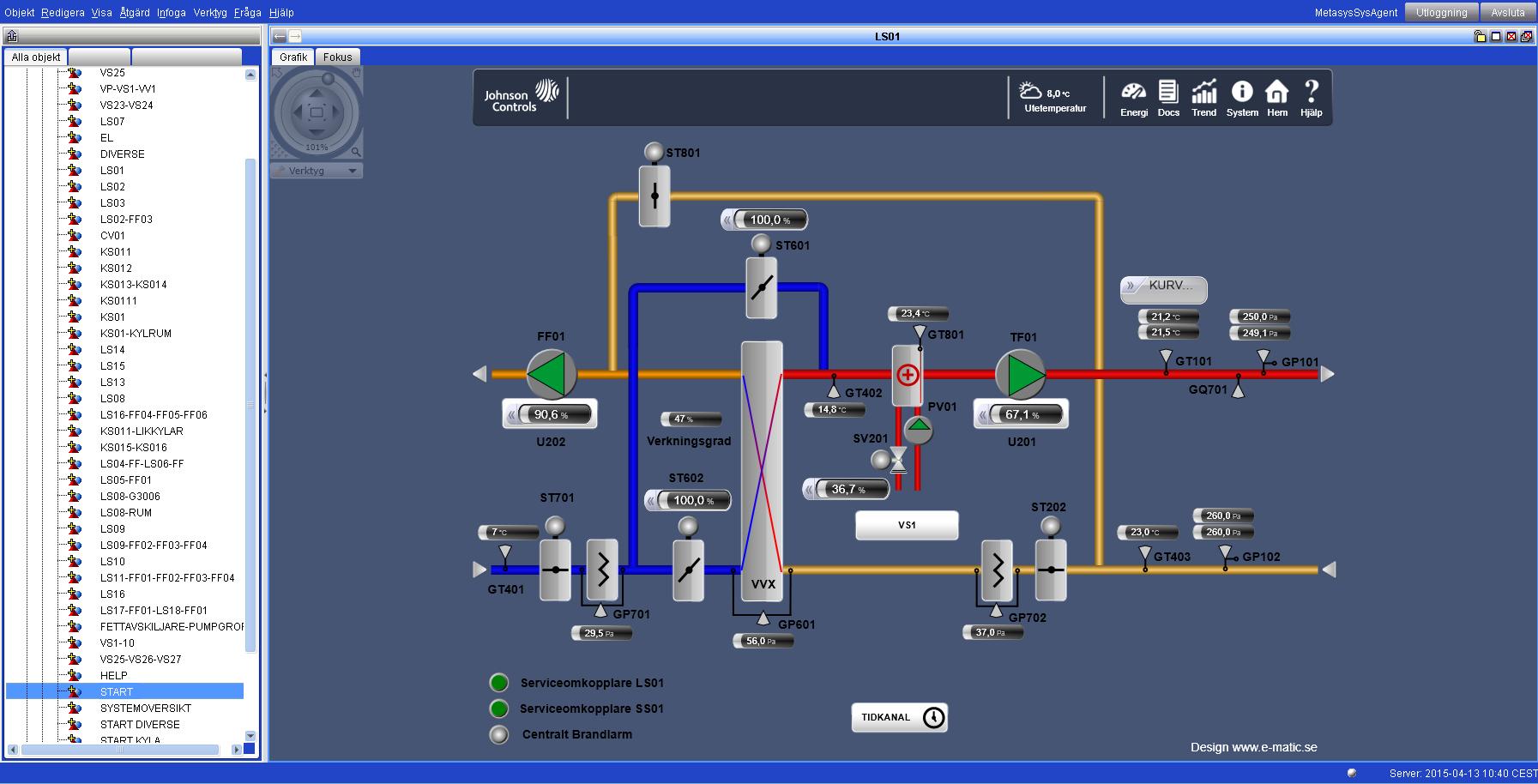 e-Webb Johnson Controls - Luftbehandling